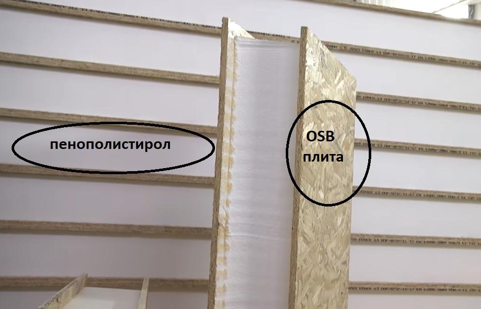 Состав сип панели